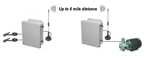 wireless_control_system